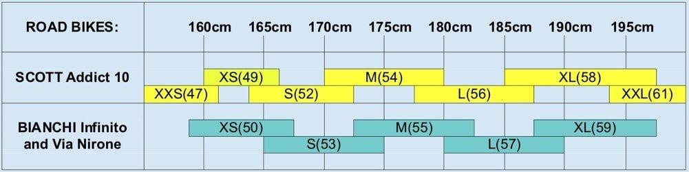 Road Bike Size Chart 2021